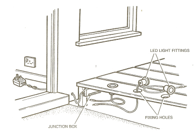 How to install lights in decking